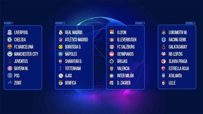 Partite Champions Calendario.Ecco La Champions League 2019 20 Persemprenapoli It